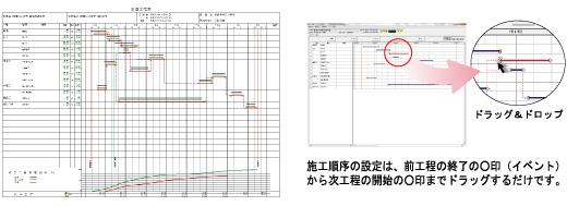 ネットワーク風工程表